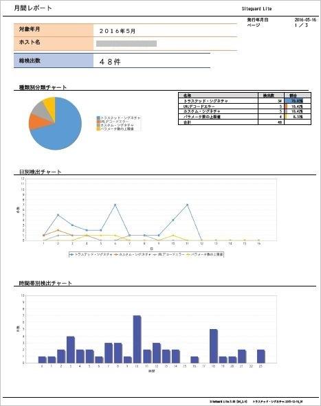 report01