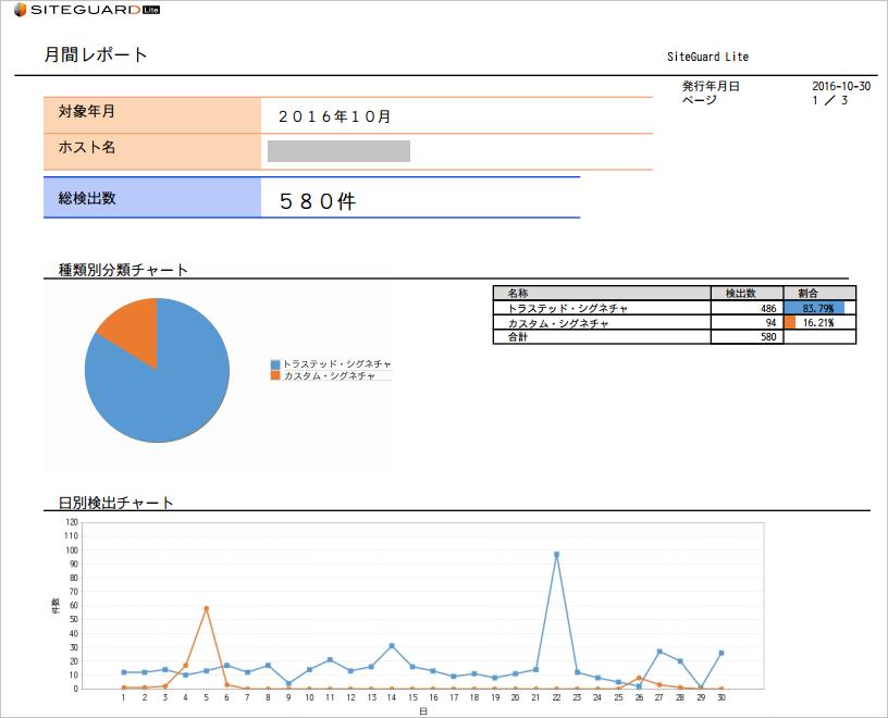 report-02