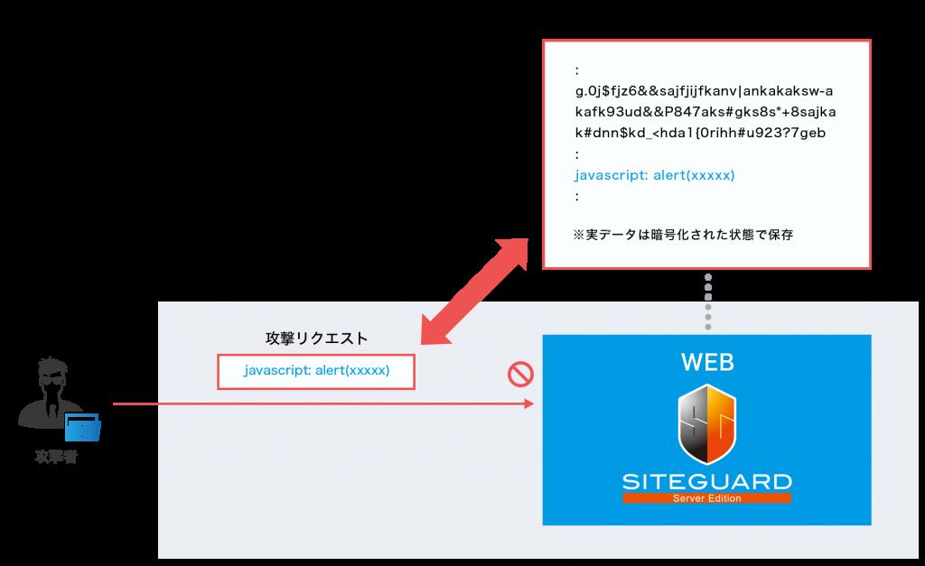 Server Edition_シグネチャ検査